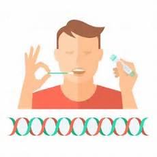 Un Test Salivaire De D 233 Pistage De Drogues Peut 234 Tre