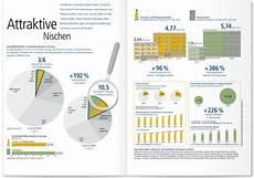 mehr raum und lebensqualitaet durch raum und mehr infografiker