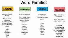 sorting activity nouns adjectives verbs adverbs