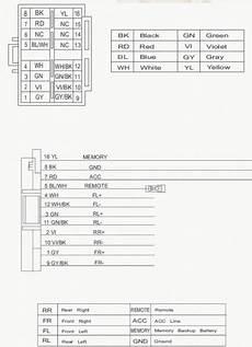 jvc head unit wiring diagram