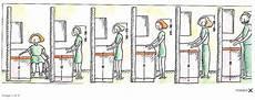 hauteur plan travail cuisine l ergonomie dans la cuisine