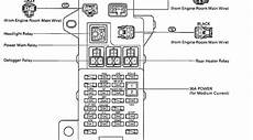 Where Can I Find Fuse Box Diagram For 2001 Bmw 330ci by 1996 Toyota Corolla Fuse Box Location Fuse Box And