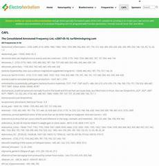 rife frequency list rife shop links directory the consolidated annotated frequency list