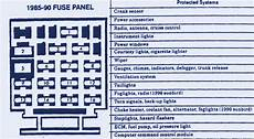 Fuse Box Diagram Of 1990 Chevrolet Cavalier Z24 Wiring