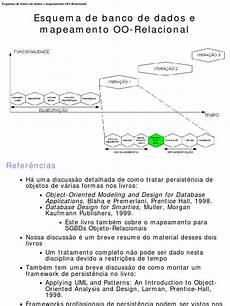 esquema de banco de dados e mapeamento oo relacional