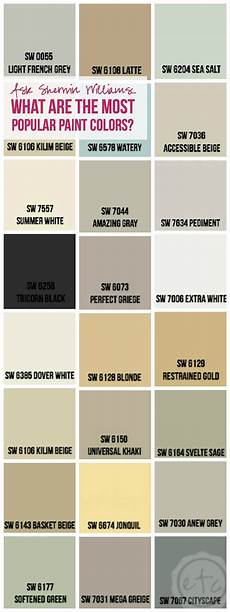 ask sherwin williams what are the most popular paint