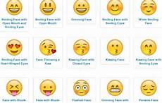 Emoticon Meaning Or Emoticon Boy Geeks