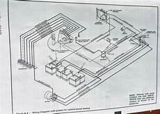 86 club car golf cart battery wiring diagram club car golf carts you guide to club car ownership