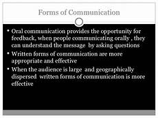 forms of communication and communication channels