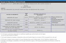 Courrier A L Inspection Du Travail R 233 Ponse De Leur Part