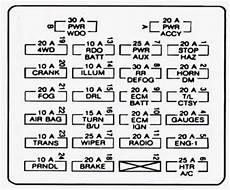 95 chevy cheyenne fuse box chevrolet s 10 1995 fuse box diagram auto genius