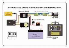wiring diagram for bait boats tfg patriot bait boat modifications planet pointy
