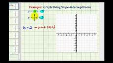 ex 1 graph a linear equation in slope intercept form