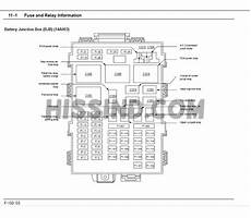1994 ford f 150 fuse diagram 2000 ford f150 fuse box diagram engine bay