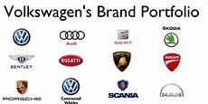 Volkswagen Brands volkswagen swot analysis strategic management insight