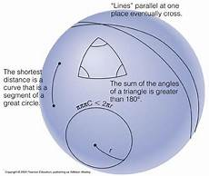 spherical geometry search charts pinterest