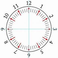 1000 images about clock on pinterest clock faces wood clocks and wall clocks