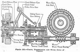 Manly 1919 Fig 135 Fordson Clutch Trans Rearpng