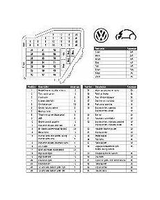 2002 vw beetle fuse diagram what is the diagram of the 2002 vw jetta fuse box quora