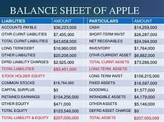 apple and samsung balance sheet analysis