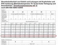kabelberechnung als freeware m 246 glich diesteckdose net