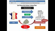 Le March 233 Financier Et R 244 Le 233 Conomique Programme Bts