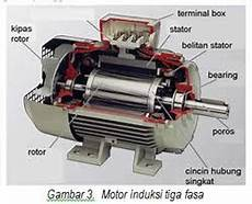 Motor Ac Perangkatelektronik