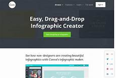 8 amazing and easy to use infographic maker best for 2019