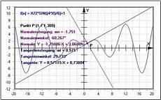 tangente normale berechnen tangentengleichung