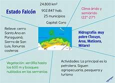 los simbolos naturales de falcon l 225 minas sobre los estados de venezuela geograf 237 a de venezuela oggisioggino s blog