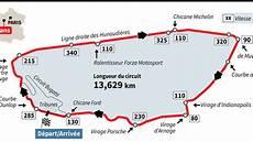 Le Circuit Des 24 Heures Du Mans 224 La Loupe