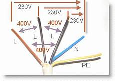 5 adriges kabel anschließen steckdose haushaltsger 228 te anschluss stromnetz