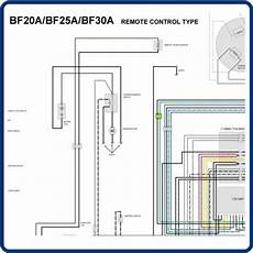 honda bf25a 25 bf30a 30 marine outboard wiring diagram poster tm036 popscreen