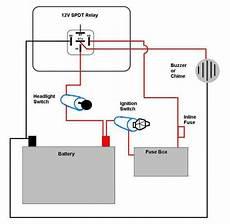 15 simple motorcycle headlight wiring diagram motorcycle diagram wiringg net in 2020