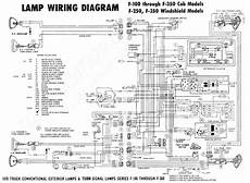 ford wiring diagrams schematics ford 7 pin trailer wiring diagram free wiring diagram