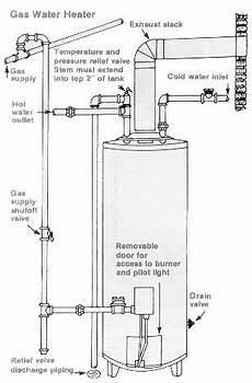 gas water heater wiring diagram water heater maintenance anaheim ca official website
