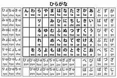 japanese hiragana and katakana worksheets 19524 16 best images of japanese hiragana worksheets learning japanese hiragana chart blank