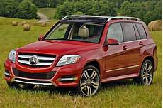Used 2014 Mercedes Glk Class For Sale Pricing