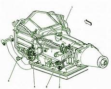 2 2l s10 engine diagram 1999 chevrolet s10 2 2l transmission fuse box diagram circuit wiring diagrams