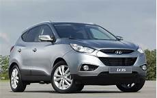 New Hyundai Ix35 Wallpapers And Images Wallpapers