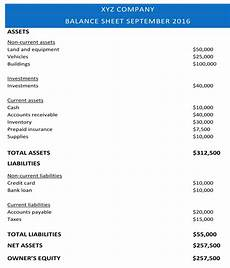 a guide to balance sheets and income statements smallbizclub