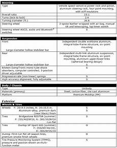 free download parts manuals 2011 nissan gt r parental controls 2011 nissan gt r specifications nissanhelp com