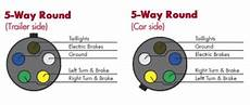 trailer plug wiring diagram 5 way choosing the right connectors for your trailer wiring