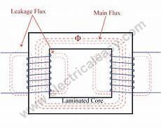 Elektrischer Transformator Grundlegende Konstruktion