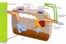 coût d une vidange de fosse septique schema installation fosse septique toutes eaux comment