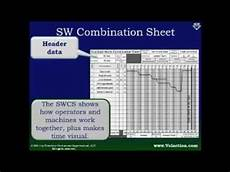 standard work combination sheet overview youtube