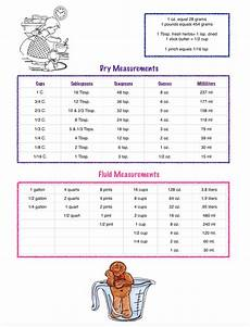 cooking measurement worksheets free 1982 cooking measurement conversions free printable the modern