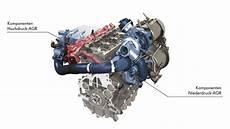 Vw Diesel Update Voor Welke Motoren Amt