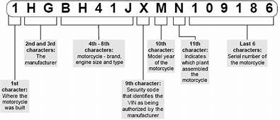 How To Decode A Motorcycle Chassis Number For Production