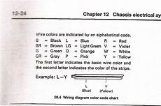 toyota wiring diagram colour code toyota rear window wiring schematic color code 4 a diagram